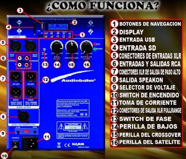 Bafle Subwoofer Bi Amplificado Bocina 18 Texturi Audiobahn_5